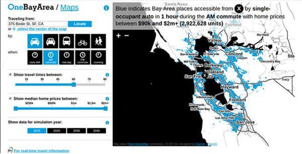 时空数据可视分析与可视化读书笔记-腾讯云资讯