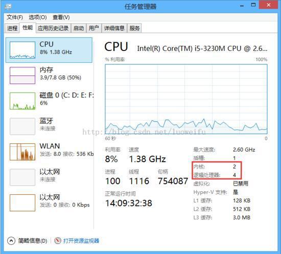 Windows線程調度策略(超詳細)