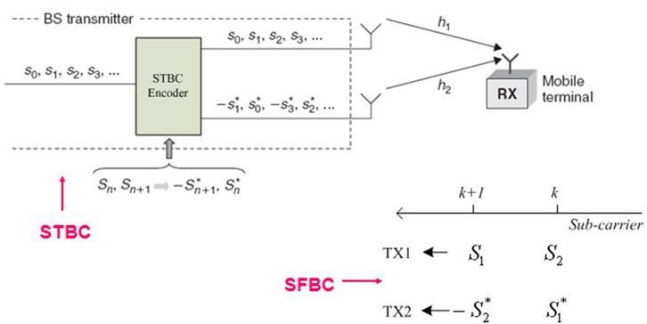 电路 电路图 电子 原理图 726_364