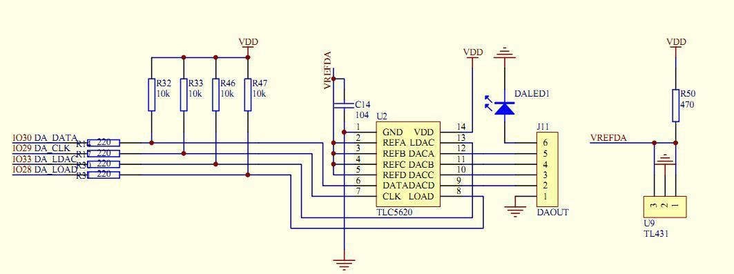fpga设计——正弦信号发生器