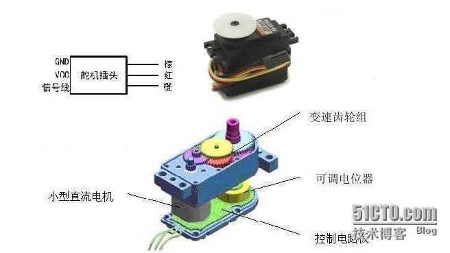 它内部有一个基准电路,产生周期为20ms,宽度为1.
