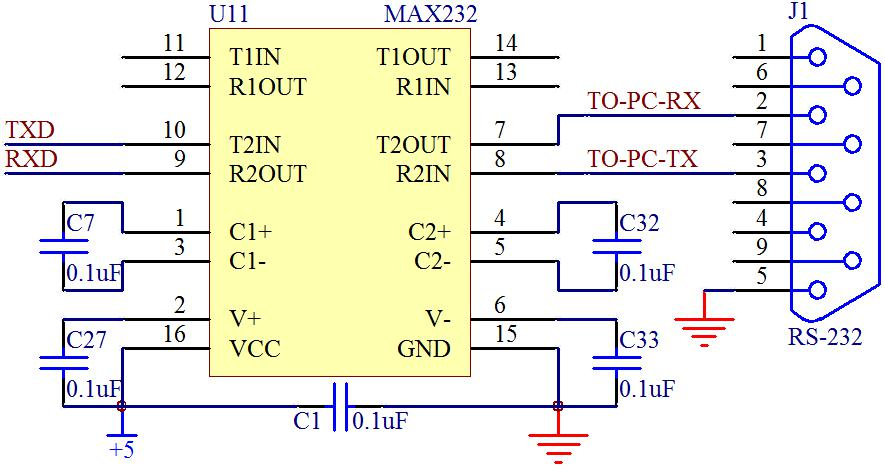 rs232 接口一共有 9 个引脚,辨别界说是:1,载波检测 dcd;2,接纳数据